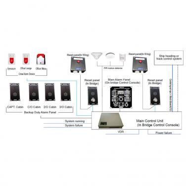 Bridge Navigation Watch Alarm System-RD100