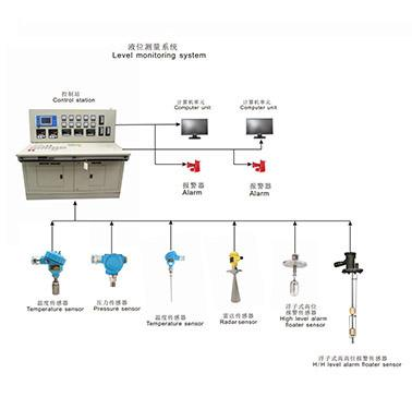 Level Monitoring and Alarm System