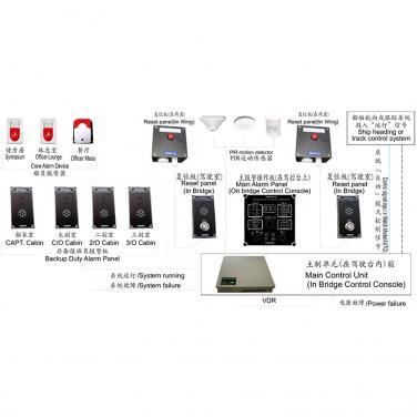 Sistema de Alarma Vigilancia de Puente de Navegación