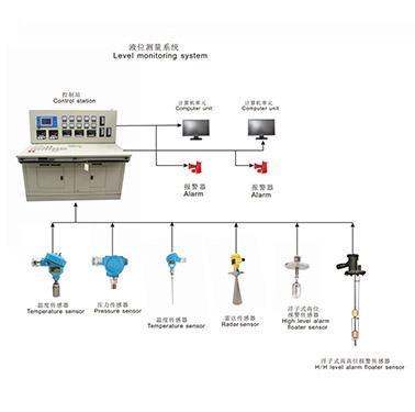 Sistema de Monitoreo y Alarma de Nivel
