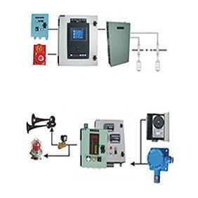 可燃气体监测报警装置