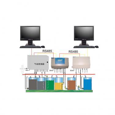 气电式液位测量系统