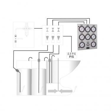 气泡式液位测量系统