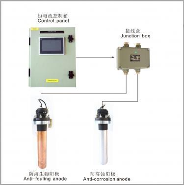 RDDJ-100防腐防污燃装置