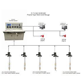 浮子式液位测量系统