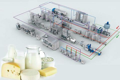 Equipos De Productos Lácteos
