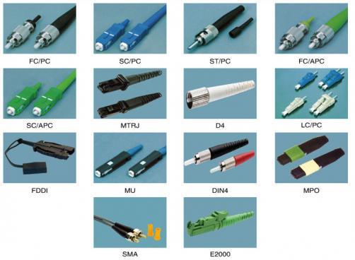 W-TEL-FOA-Series Fiber Optic adapters