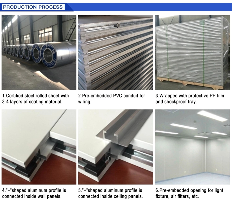 Cleanroom Sandwich Panel