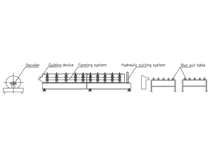 Stud & Track Roll Forming Machine