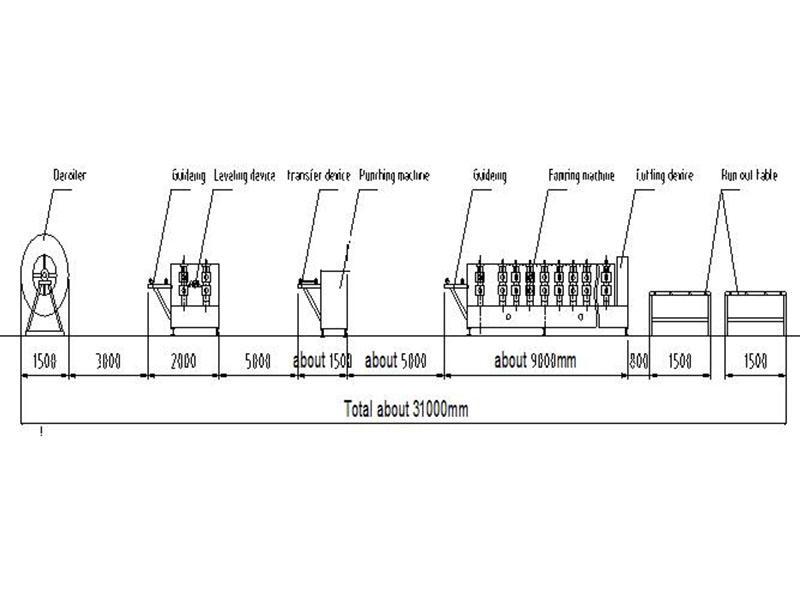 C Strut Channel Forming Machine
